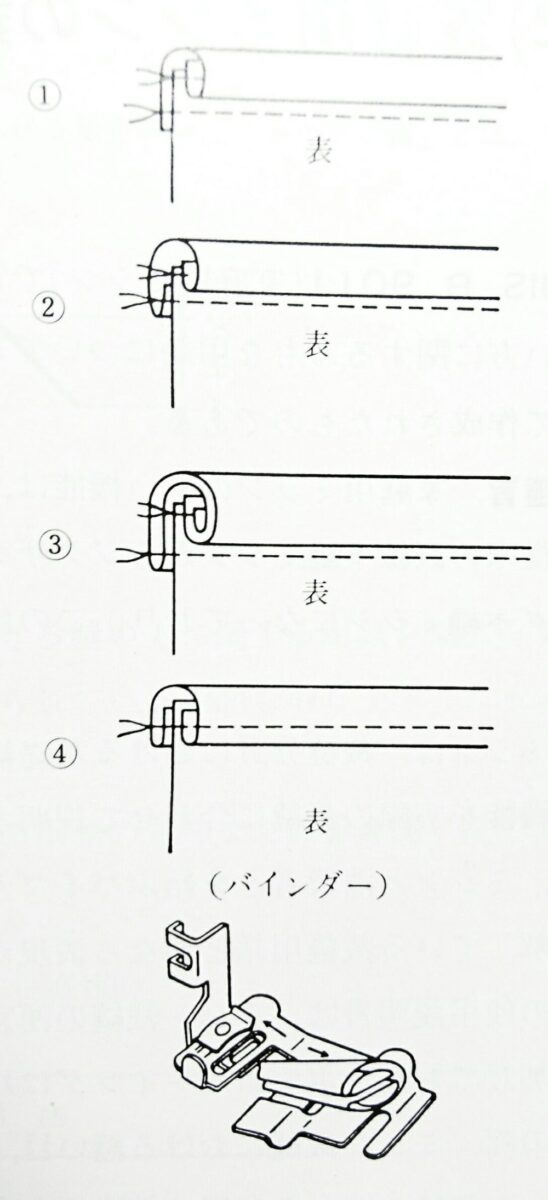 玉縁縫い(たまぶちぬい)binding