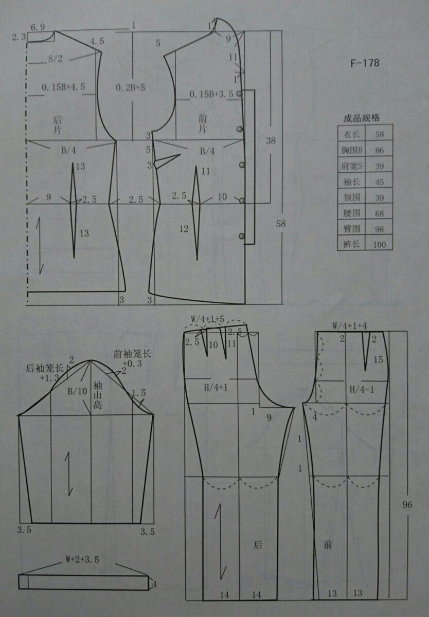 花柄チャイナ・ジャケットの囲み製図