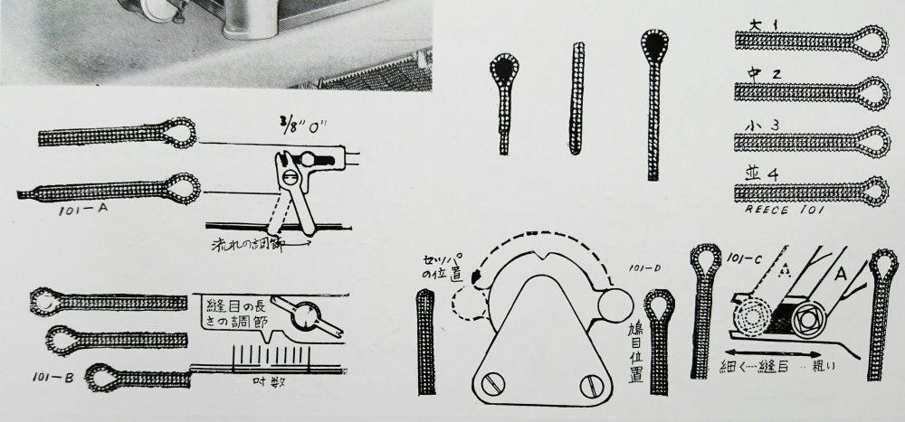 リース・ボタンホール 101(鳩目つけボタン穴縢縫ミシン)の縫見本