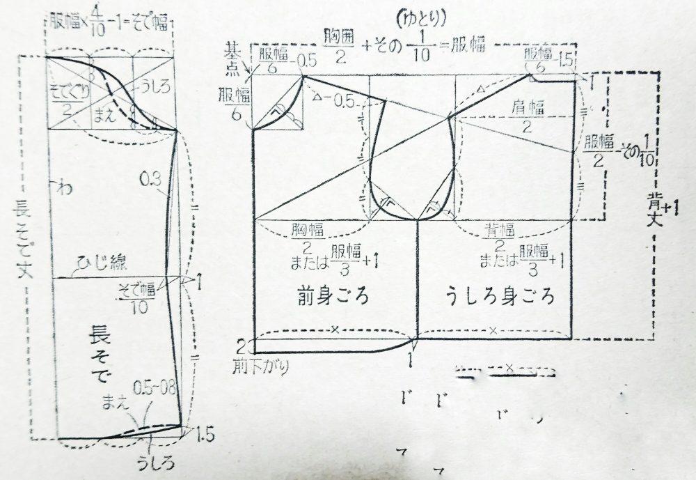 田中式婦人服原型