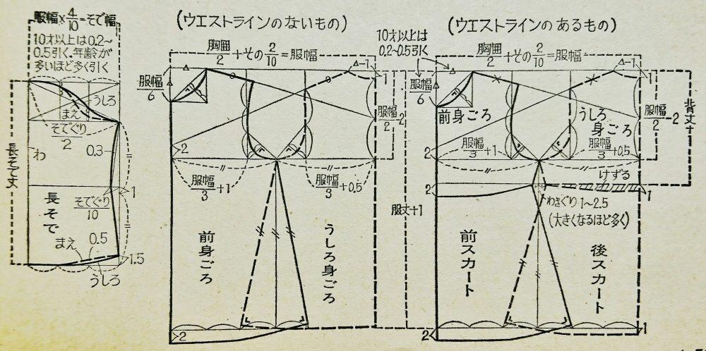 出典 「主婦の友」主婦の友社、1965年8月号付録、70頁